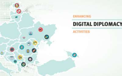 Enhancing Digital Diplomacy Activities in the Western Balkans and Eastern Europe